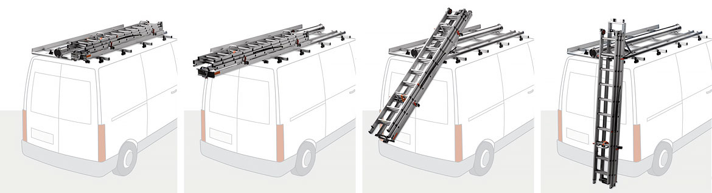 Bagażnik Dachowy Uchwyty Do Drabiny Store Van