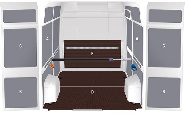 Pianali e pannellature per furgoni daily rivestimenti for Rivestimento interno per piscina prezzi