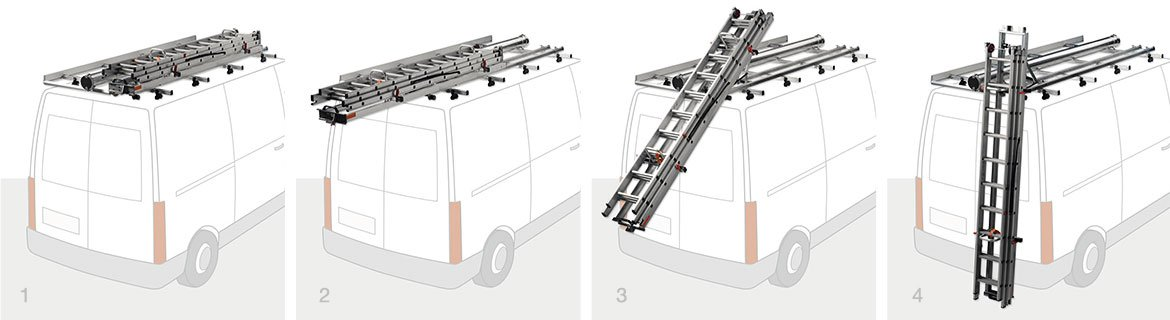 Store Van - ROOF AND LADDER RACK