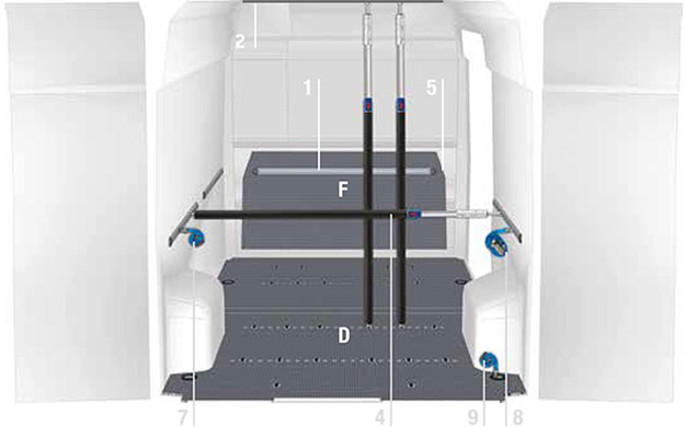 Ducato Flooring - Safety Floor