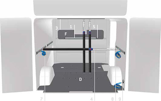 Flooring for Citroen Jumpy Safety floor