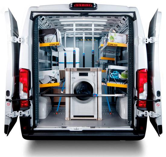 Fitting for household appliance transport